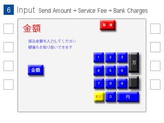 how to send money through atm